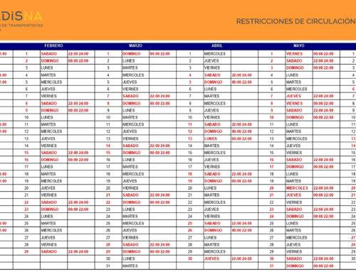 Calendario de restricciones en Francia para este 2020